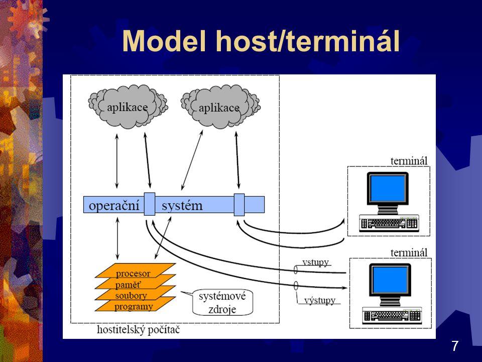 Model host/terminál