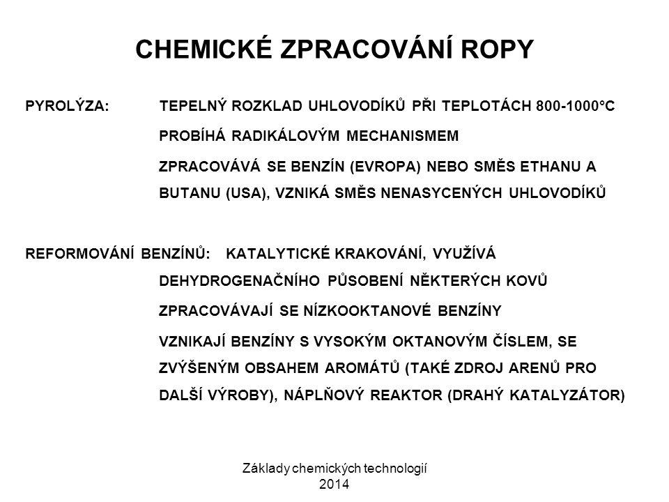 CHEMICKÉ ZPRACOVÁNÍ ROPY