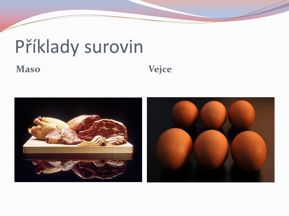 Příklady surovin Maso Vejce