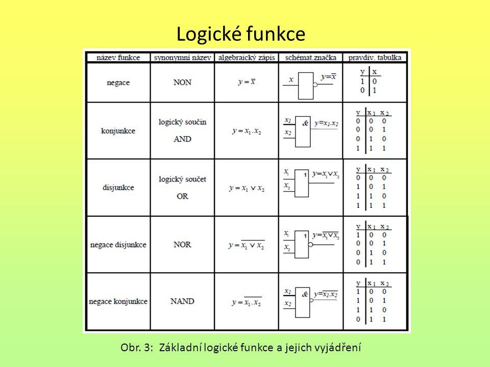 Logické funkce Obr. 3: Základní logické funkce a jejich vyjádření