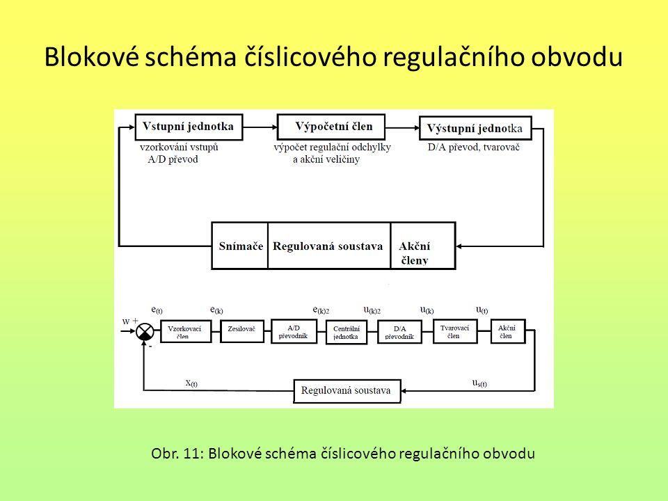 Blokové schéma číslicového regulačního obvodu