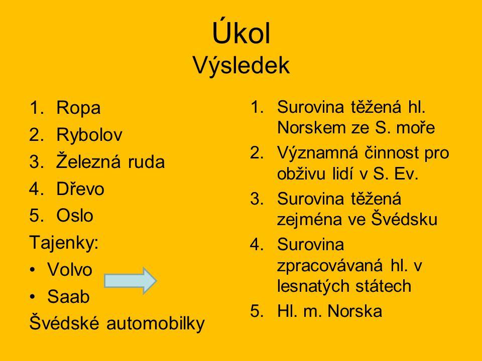 Úkol Výsledek Ropa Rybolov Železná ruda Dřevo Oslo Tajenky: Volvo Saab