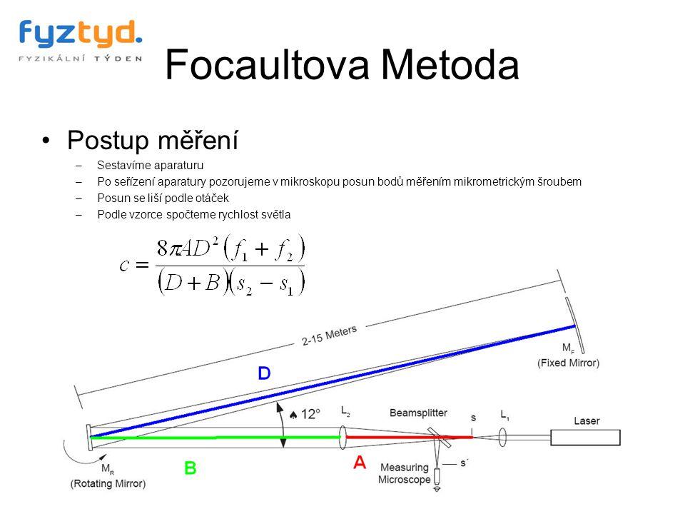 Focaultova Metoda Postup měření Sestavíme aparaturu