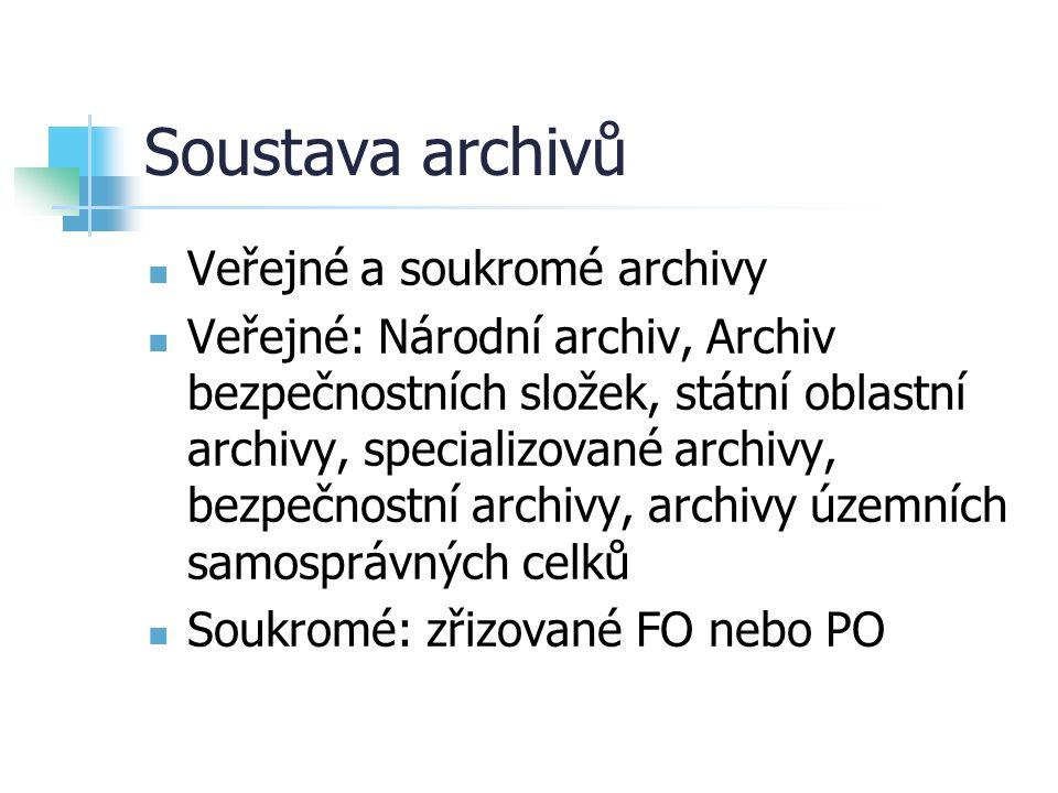 Soustava archivů Veřejné a soukromé archivy