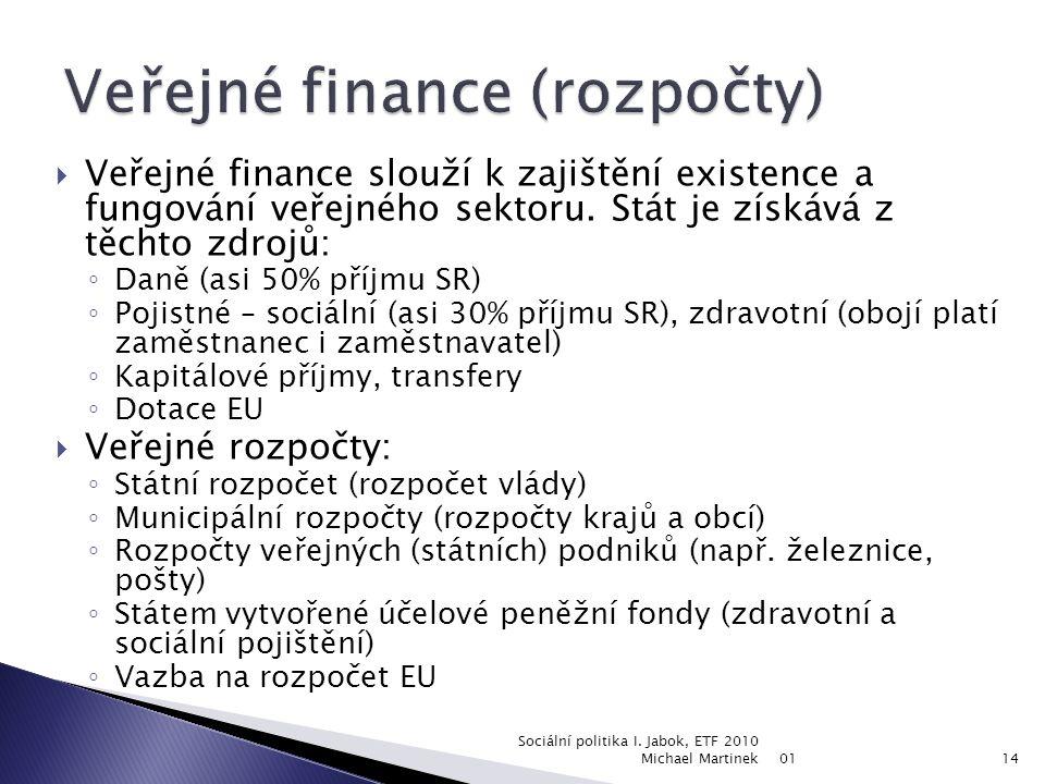Veřejné finance (rozpočty)