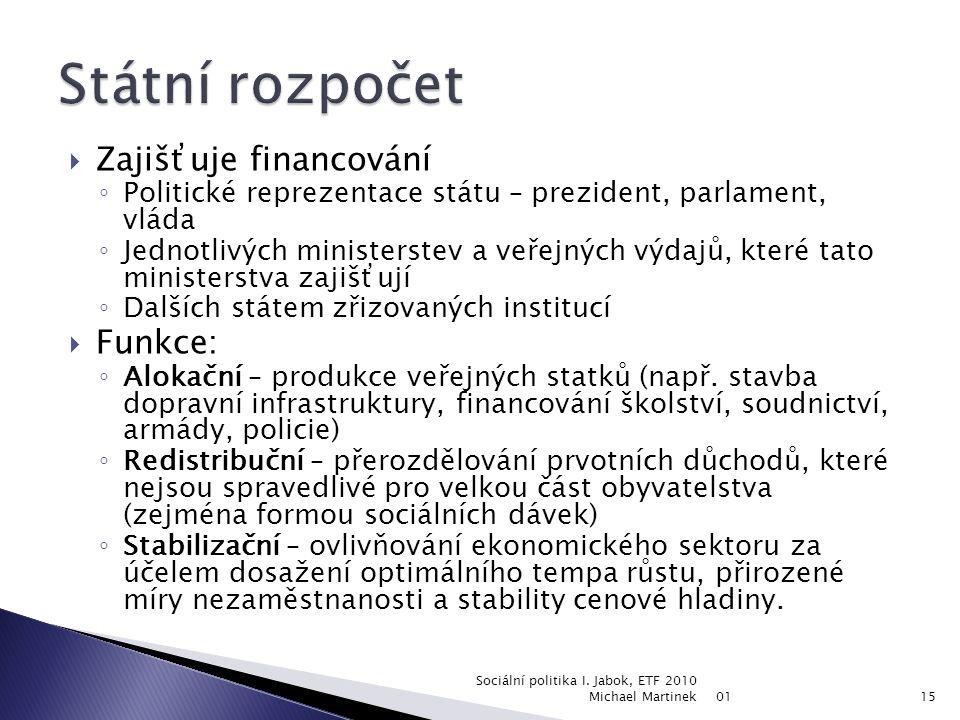 Státní rozpočet Zajišťuje financování Funkce: