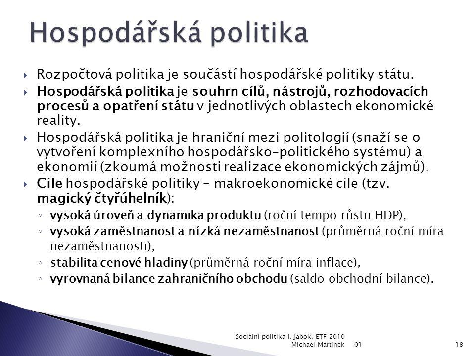 Hospodářská politika Rozpočtová politika je součástí hospodářské politiky státu.