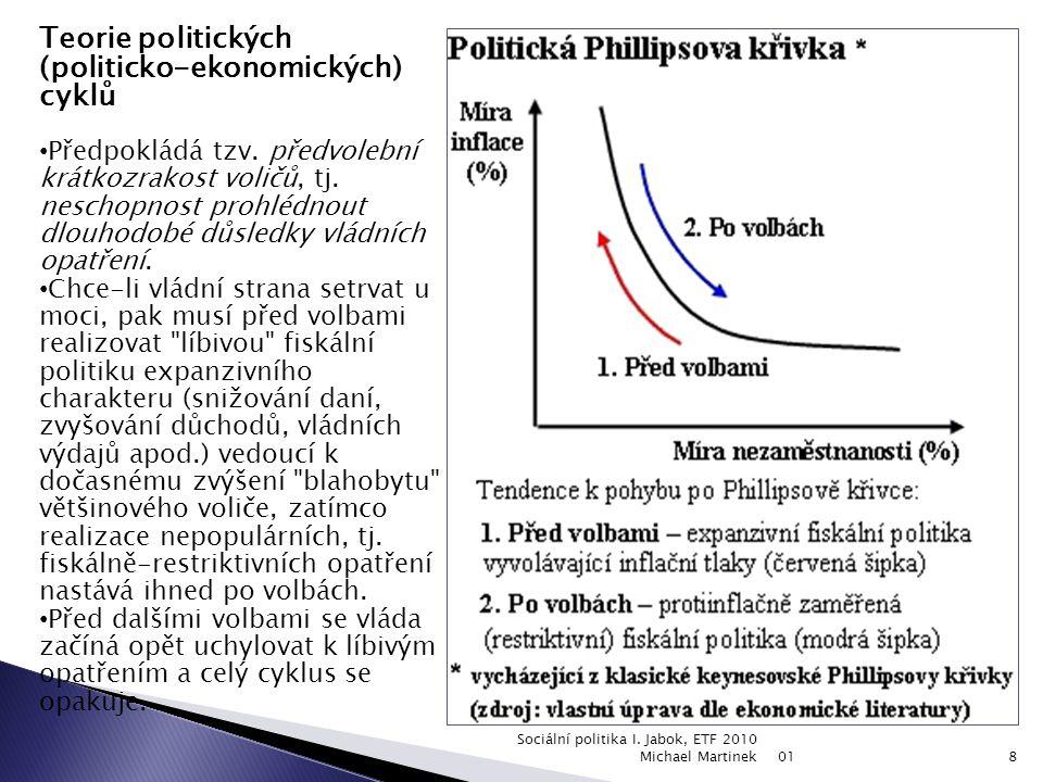 Teorie politických (politicko-ekonomických) cyklů