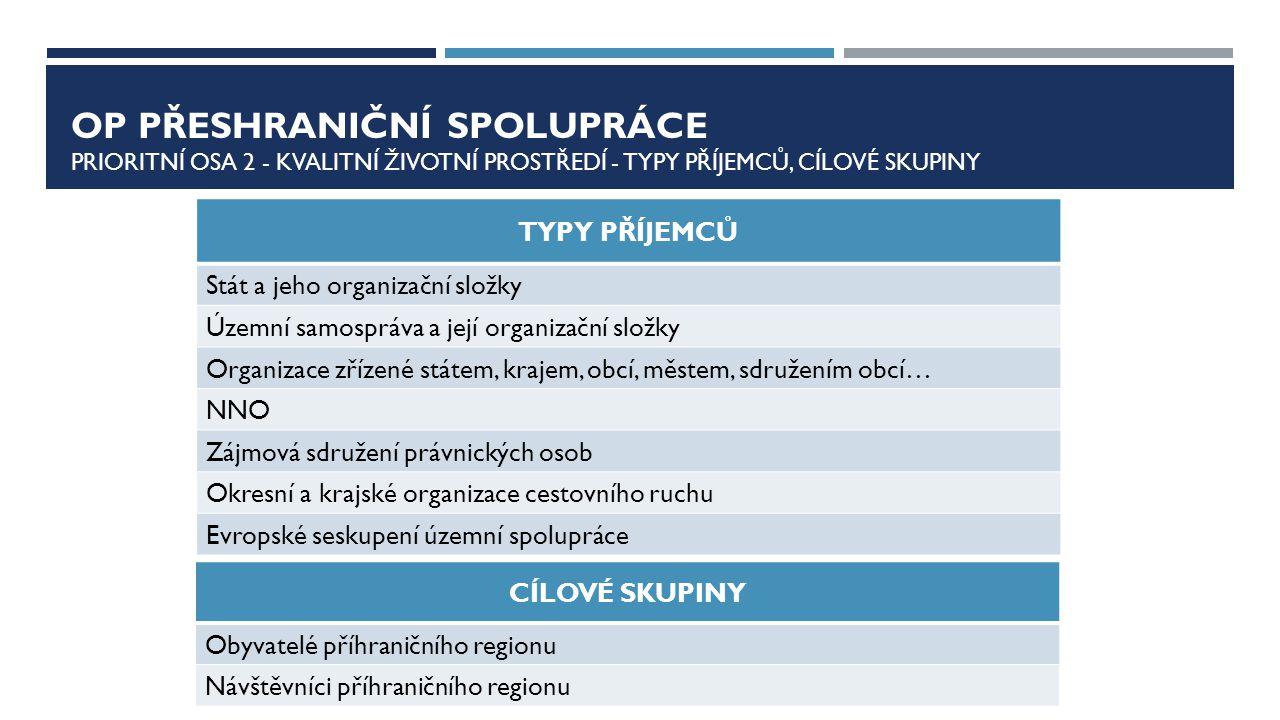 OP Přeshraniční spolupráce Prioritní osa 2 - kvalitní životní prostředí - Typy příjemců, CÍLOVÉ SKUPINY
