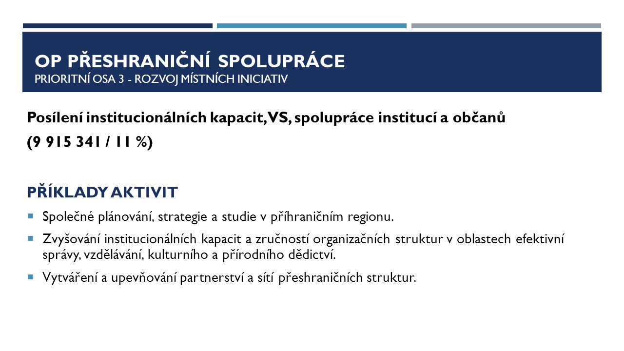 OP Přeshraniční spolupráce Prioritní osa 3 - rozvoj místních iniciativ
