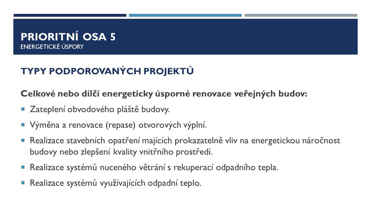 Prioritní osa 5 energetické úspory