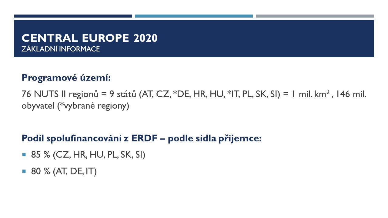 CENTRAL EUROPE 2020 Základní informace