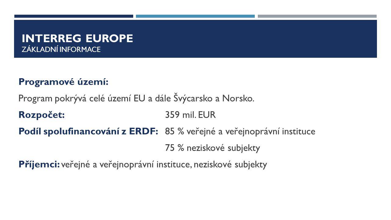 INTERREG EUROPE Základní informace