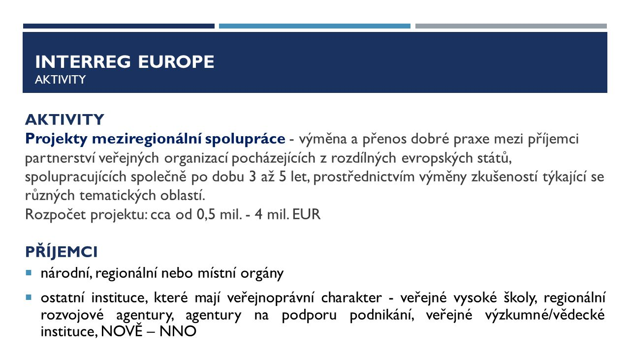 INTERREG EUROPE Aktivity