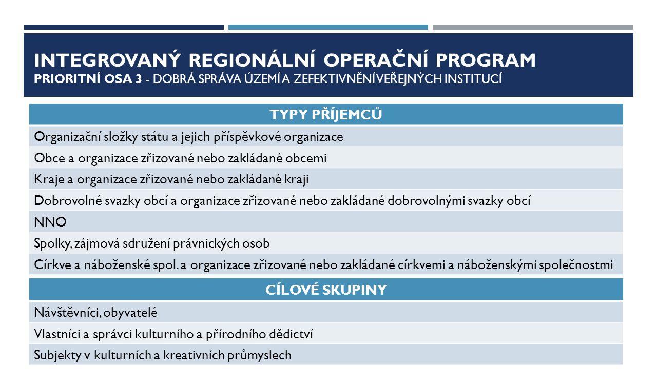 Integrovaný regionální operační program Prioritní osa 3 - Dobrá správa území a zefektivnění veřejných institucí