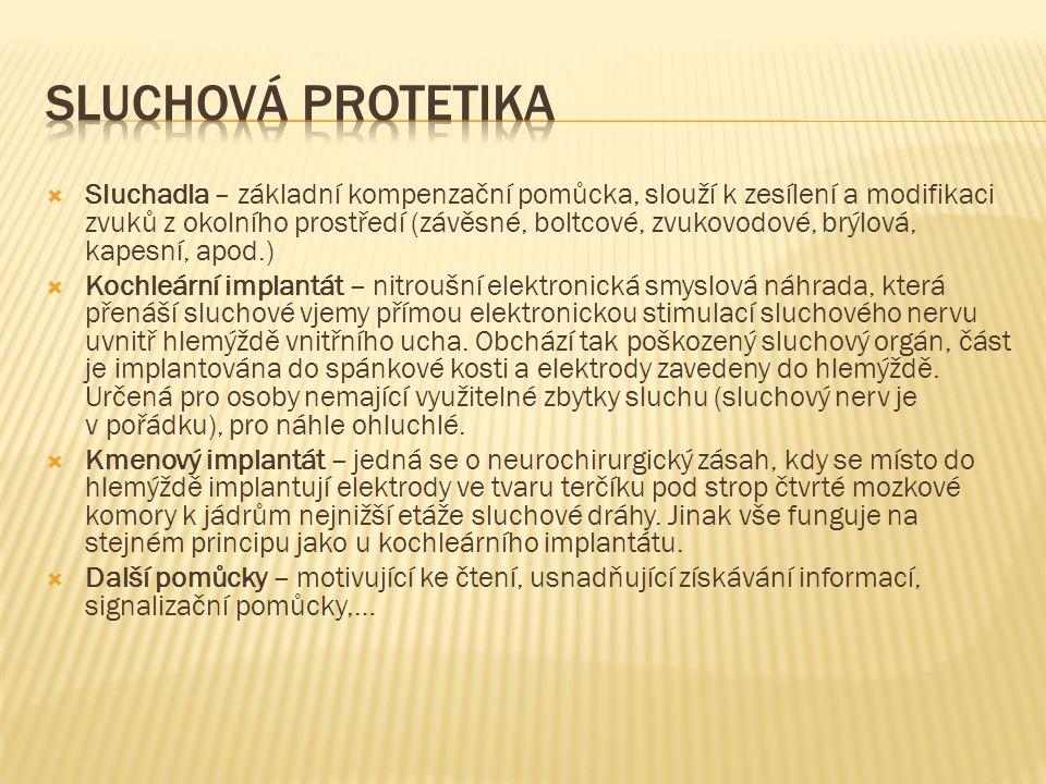 Sluchová protetika