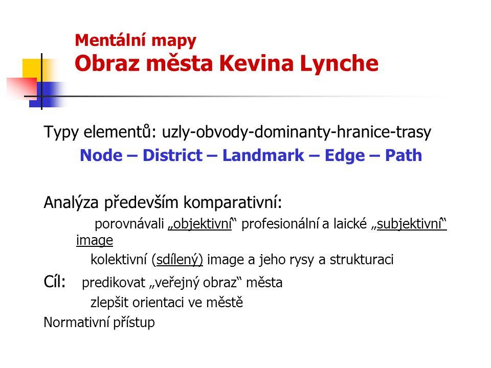 Mentální mapy Obraz města Kevina Lynche