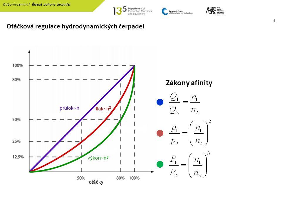 Zákony afinity Otáčková regulace hydrodynamických čerpadel