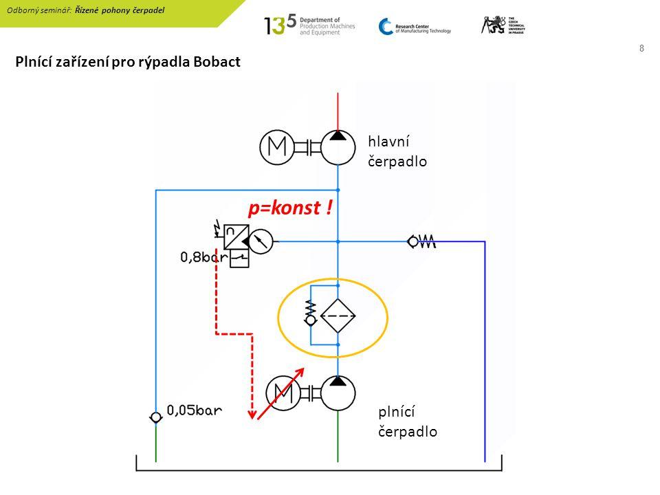 p=konst ! Plnící zařízení pro rýpadla Bobact hlavní čerpadlo plnící