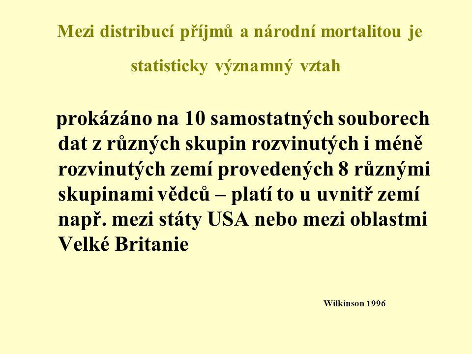 Mezi distribucí příjmů a národní mortalitou je statisticky významný vztah
