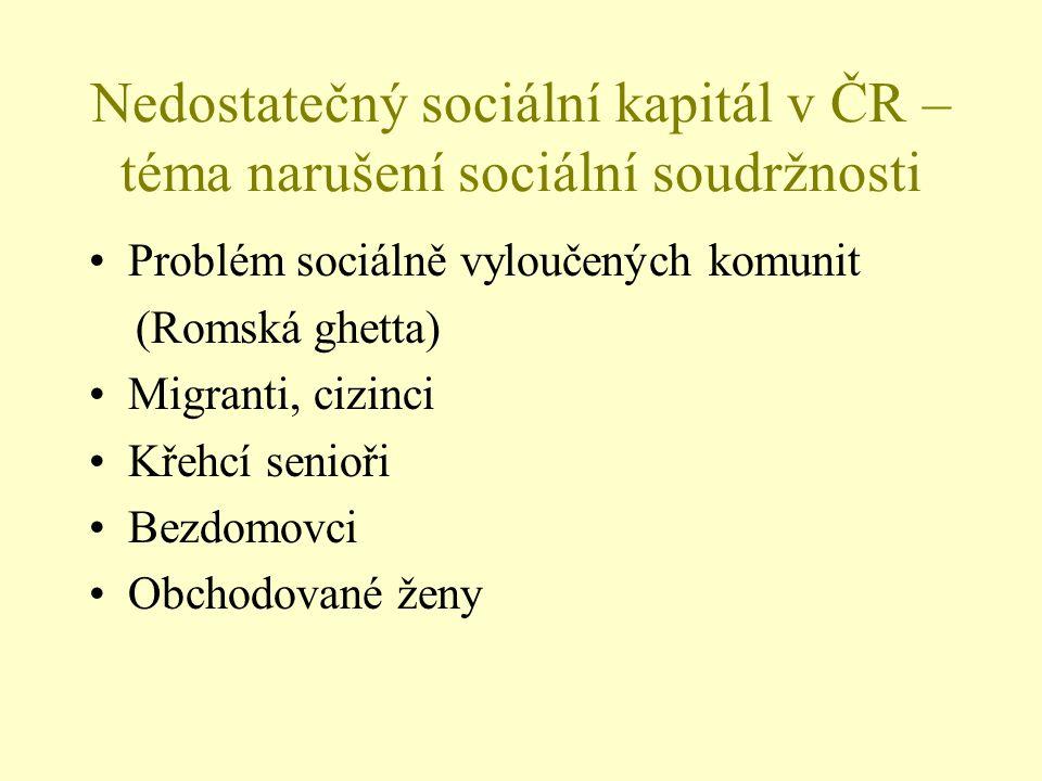 Nedostatečný sociální kapitál v ČR – téma narušení sociální soudržnosti