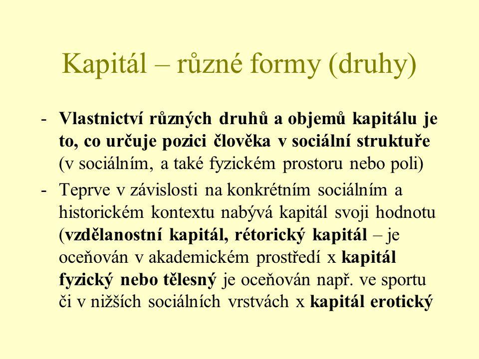 Kapitál – různé formy (druhy)