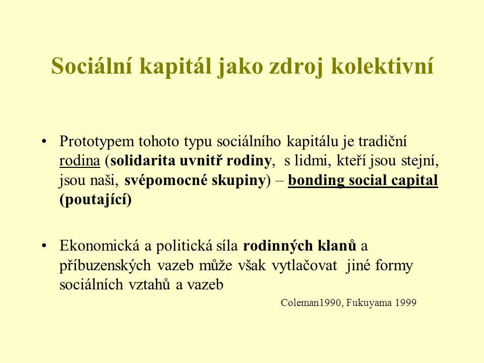 Sociální kapitál jako zdroj kolektivní