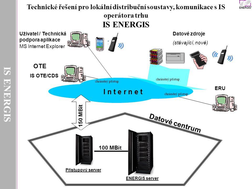 IS ENERGIS Technické řešení pro lokální distribuční soustavy, komunikace s IS operátora trhu. IS ENERGIS.