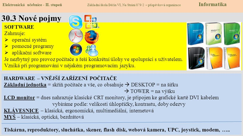 30.3 Nové pojmy SOFTWARE Zahrnuje: operační systém pomocné programy