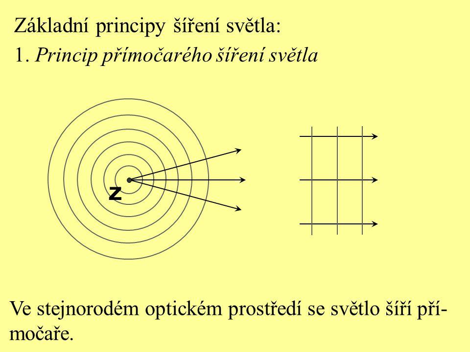 Základní principy šíření světla: