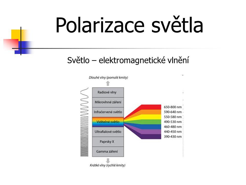Polarizace světla Světlo – elektromagnetické vlnění