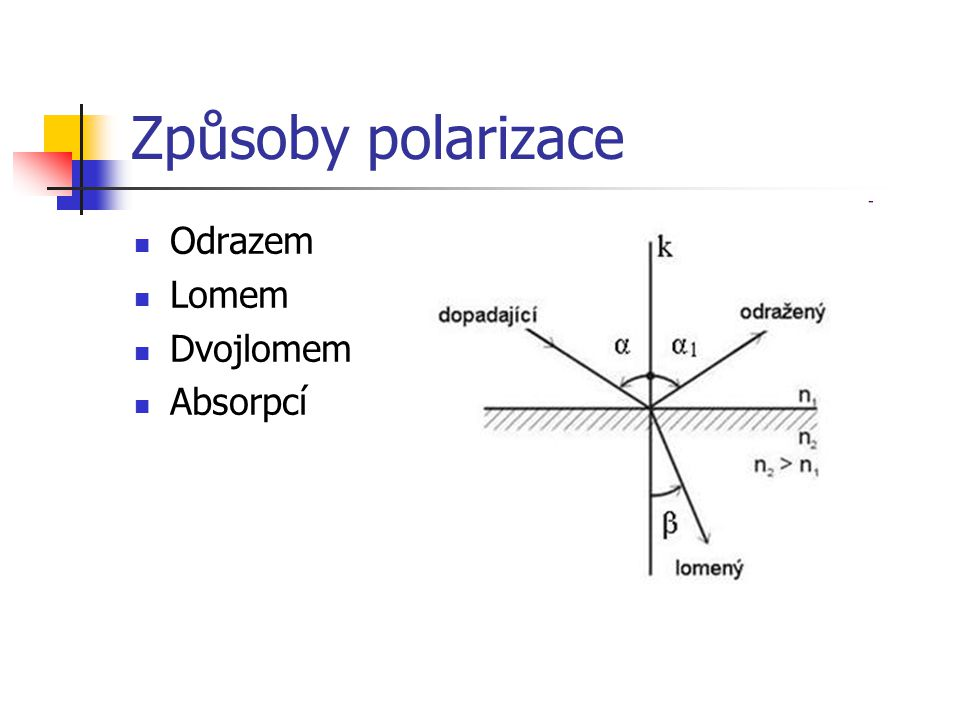 Způsoby polarizace Odrazem Lomem Dvojlomem Absorpcí