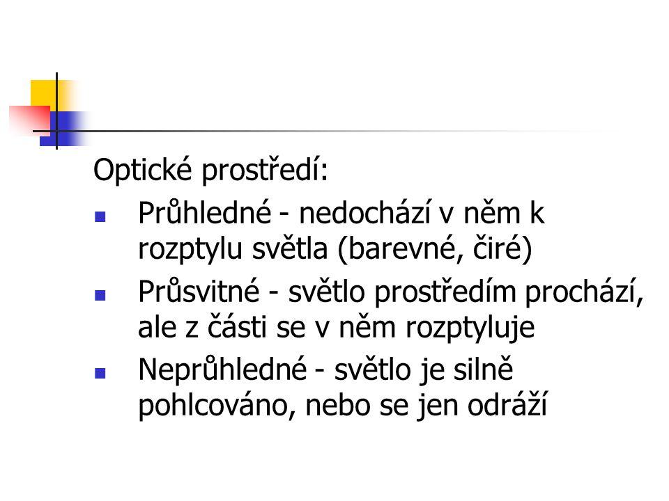 Optické prostředí: Průhledné - nedochází v něm k rozptylu světla (barevné, čiré)