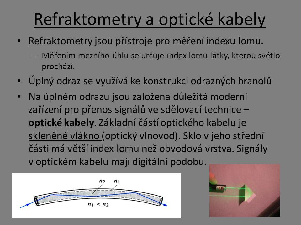 Refraktometry a optické kabely