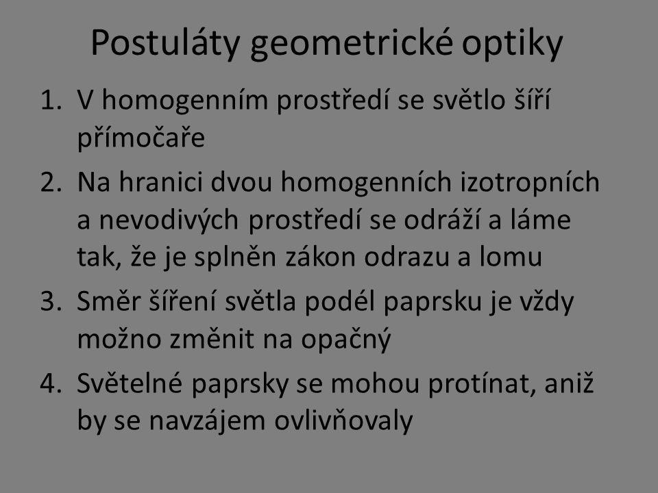 Postuláty geometrické optiky