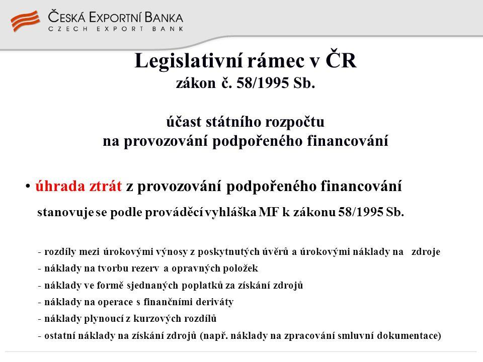 Legislativní rámec v ČR