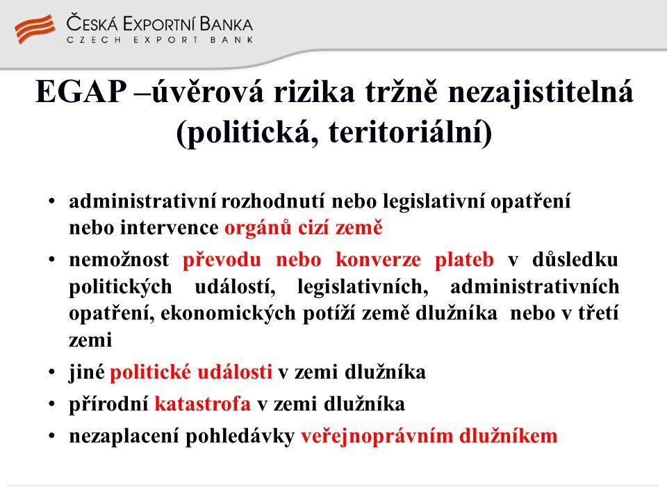 EGAP –úvěrová rizika tržně nezajistitelná (politická, teritoriální)