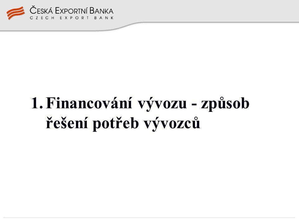Financování vývozu - způsob řešení potřeb vývozců