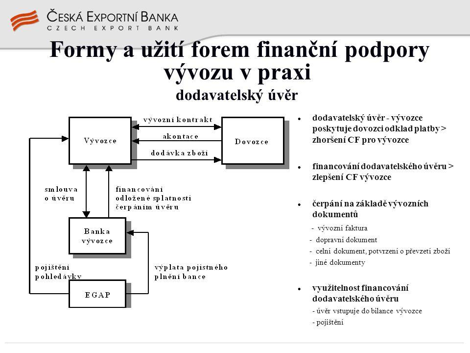 Formy a užití forem finanční podpory vývozu v praxi dodavatelský úvěr