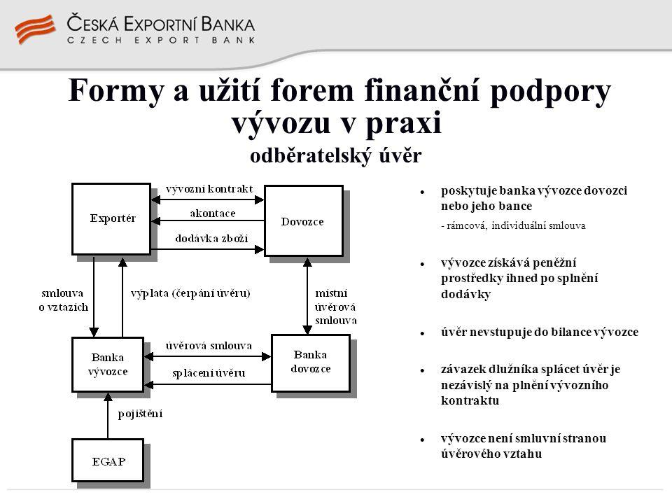 Formy a užití forem finanční podpory vývozu v praxi odběratelský úvěr