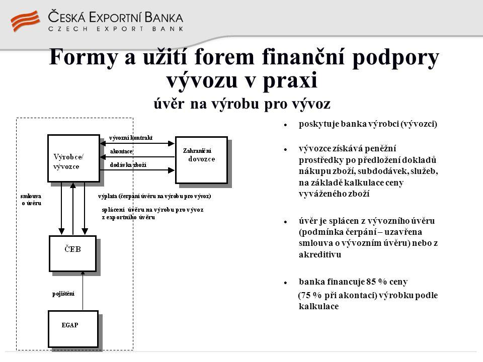 Formy a užití forem finanční podpory vývozu v praxi úvěr na výrobu pro vývoz