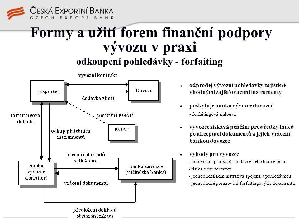 Formy a užití forem finanční podpory vývozu v praxi odkoupení pohledávky - forfaiting