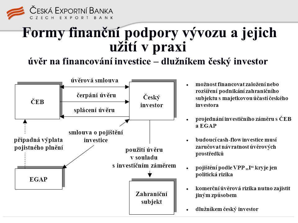 smlouva o pojištění investice případná výplata pojistného plnění