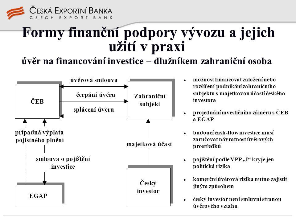 případná výplata pojistného plnění smlouva o pojištění investice