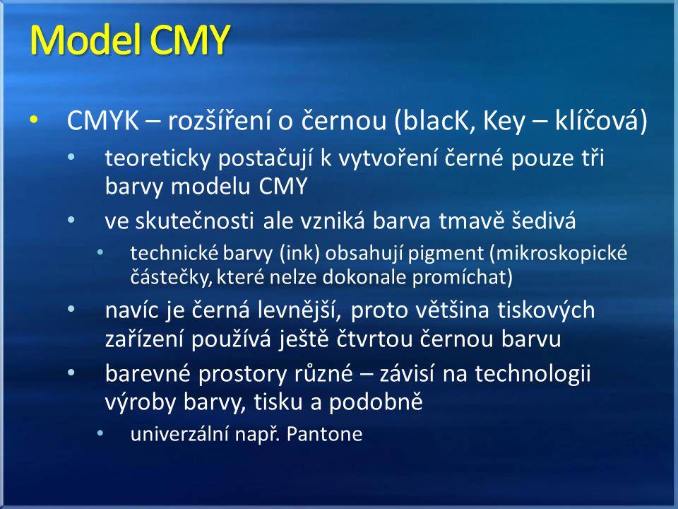 Model CMY CMYK – rozšíření o černou (blacK, Key – klíčová)