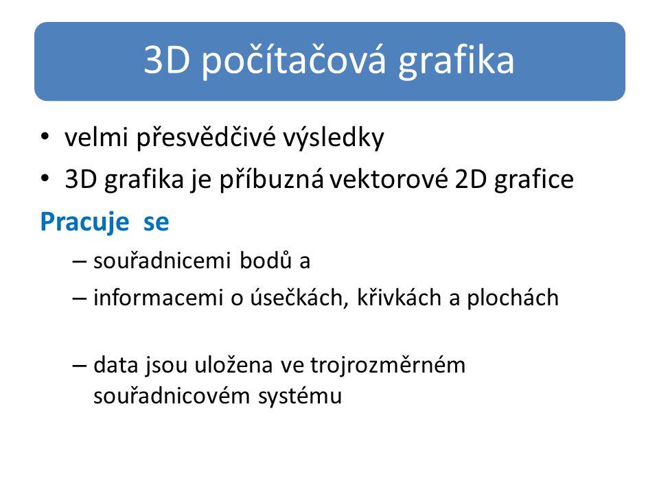 3D počítačová grafika velmi přesvědčivé výsledky