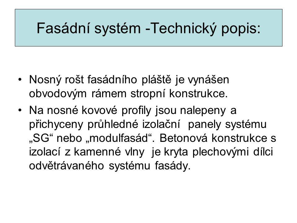 Fasádní systém -Technický popis:
