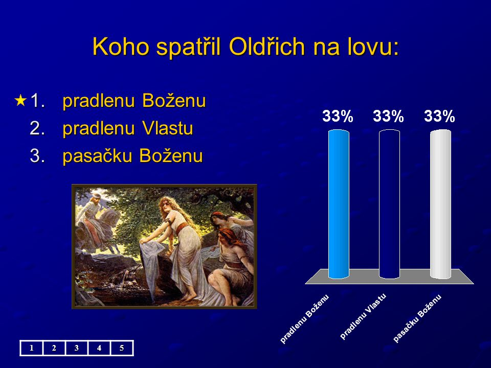 Koho spatřil Oldřich na lovu: