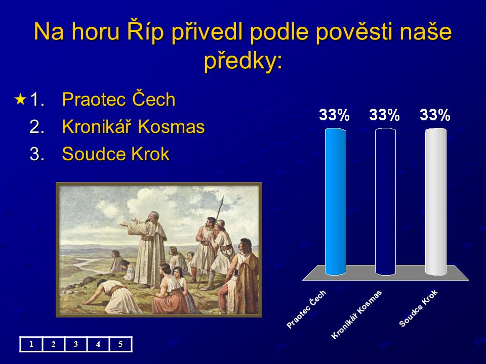 Na horu Říp přivedl podle pověsti naše předky:
