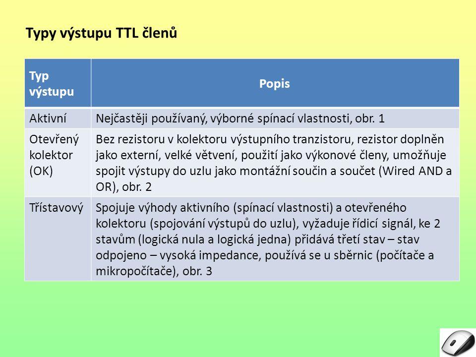 Typy výstupu TTL členů Typ výstupu Popis Aktivní